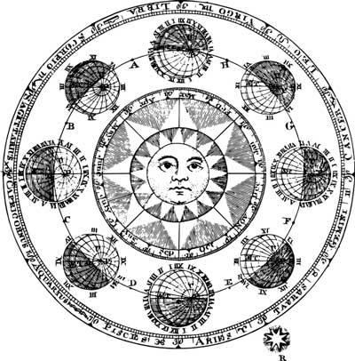 La Verdad Acerca De Tu Signo Zodiacal